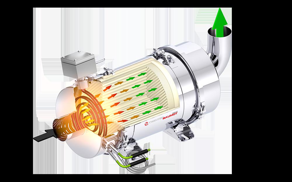 Dieselpartikelfilter BAH